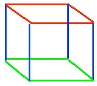 Härledningar - Tre Kompendier i Matematik